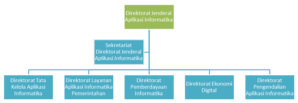 SOTK Aptika
