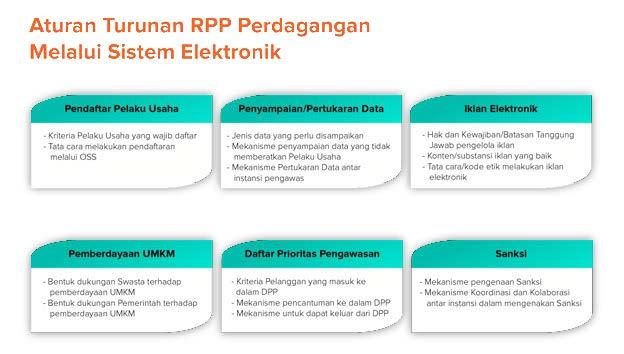 Inilah PP Nomor 1 Tahun tentang Sistem Informasi Perdagangan