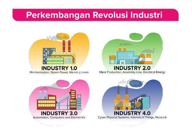 Revolusi Industri 4 0 Ditjen Aptika