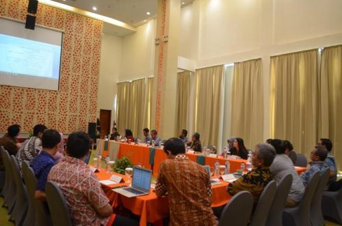 Rapat Dalam Rangka FGD Penyusunan Kamus Kompetensi Sub Urusan Aplikasi Informatika