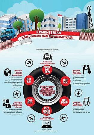 Karya Para Peserta Lomba Flyer dan Infografis HUT RI ke-71 KOMINFO, 2016