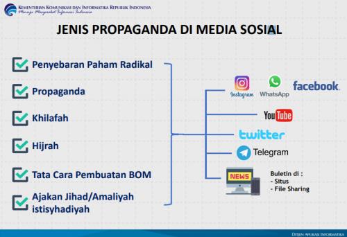 Jenis Propaganda di Media Sosial